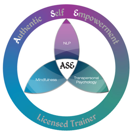 Authentic Self Empowerment (ASE)