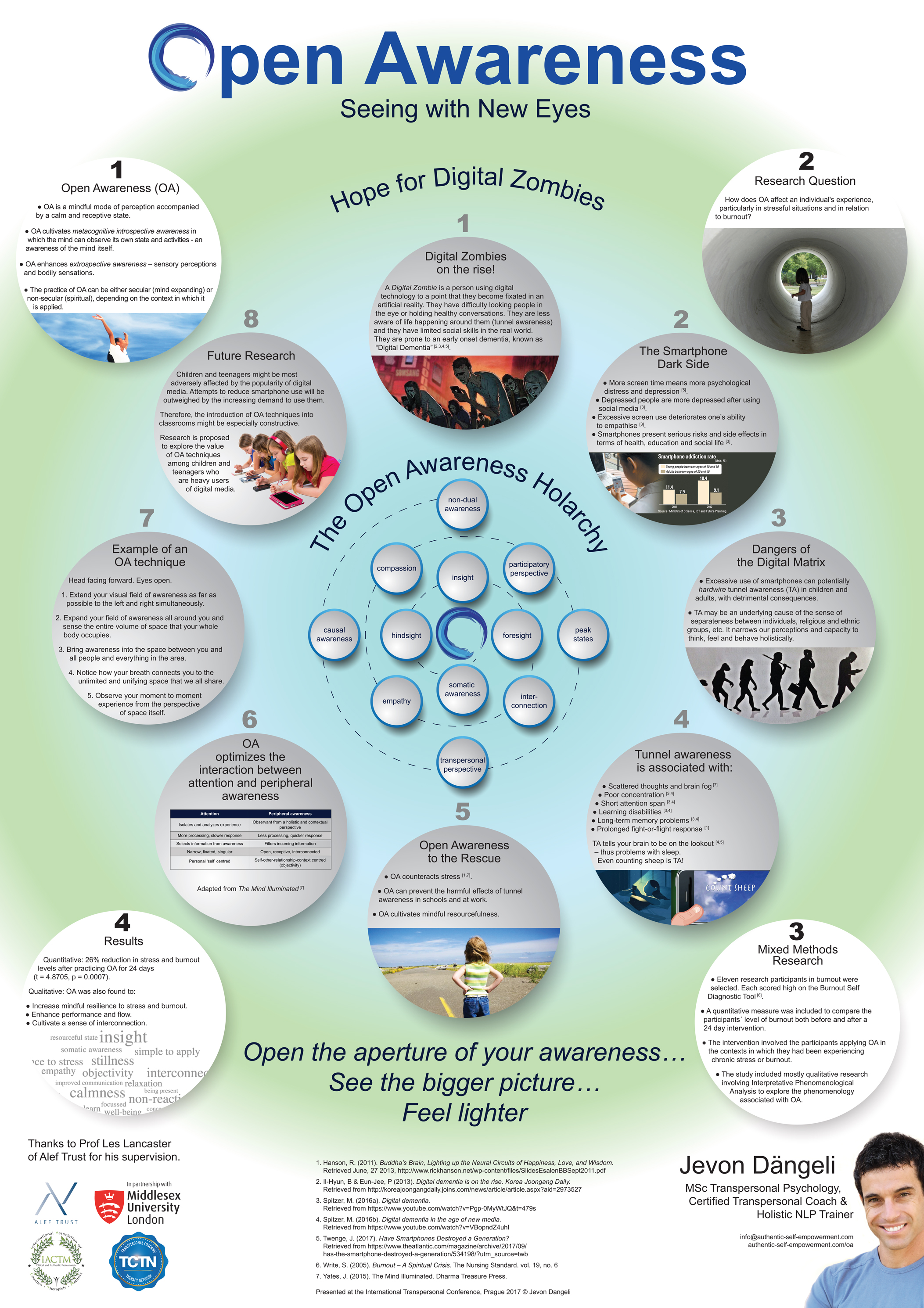 Open Awareness poster - presented at the International Transpersonal Conference, Prague 2017